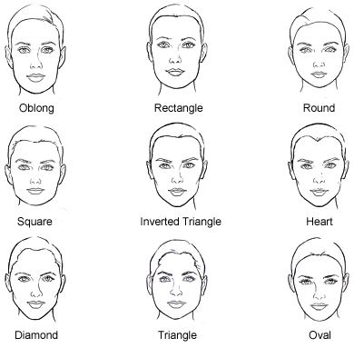 Hair Styles Vocabulary: (Almost) Everything You Need to Know about ...