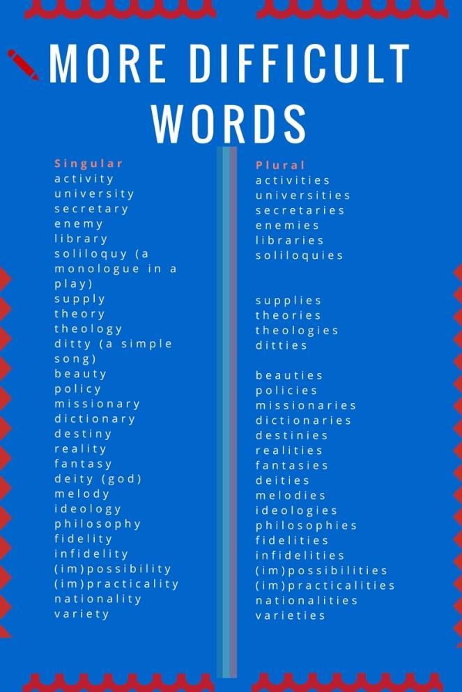 S Words Ending Plural